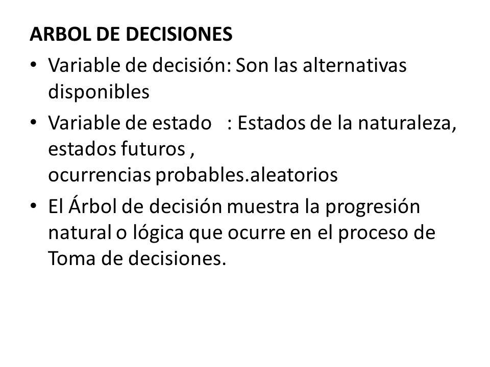 ARBOL DE DECISIONES Variable de decisión: Son las alternativas disponibles.