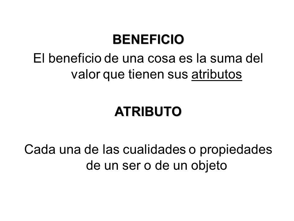 El beneficio de una cosa es la suma del valor que tienen sus atributos