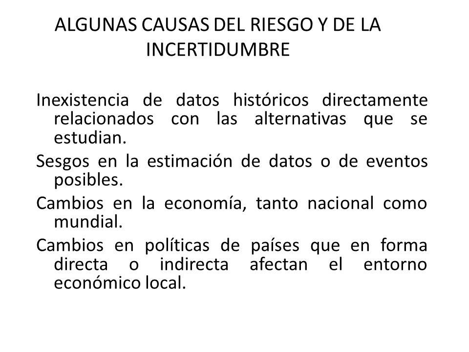 ALGUNAS CAUSAS DEL RIESGO Y DE LA INCERTIDUMBRE