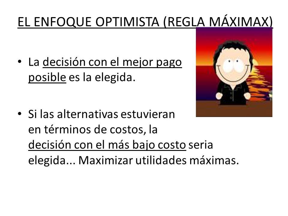 EL ENFOQUE OPTIMISTA (REGLA MÁXIMAX)