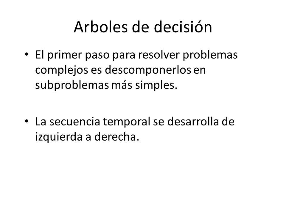 Arboles de decisión El primer paso para resolver problemas complejos es descomponerlos en subproblemas más simples.