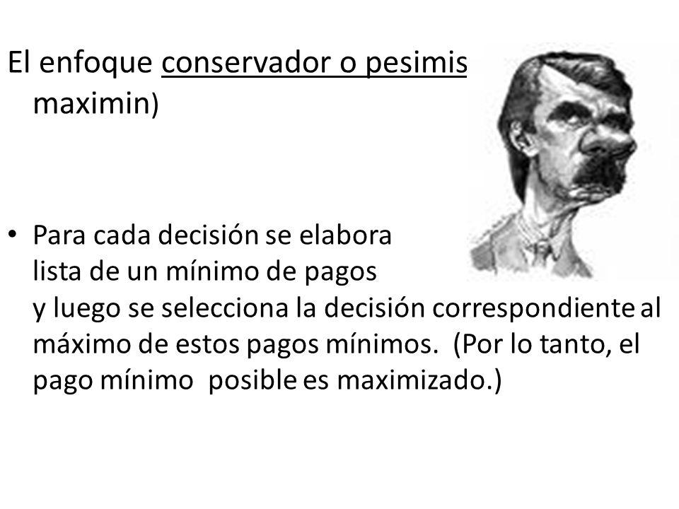 El enfoque conservador o pesimista(regla maximin)