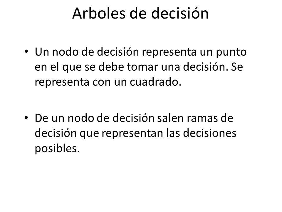 Arboles de decisión Un nodo de decisión representa un punto en el que se debe tomar una decisión. Se representa con un cuadrado.