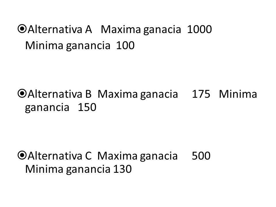 Alternativa A Maxima ganacia 1000