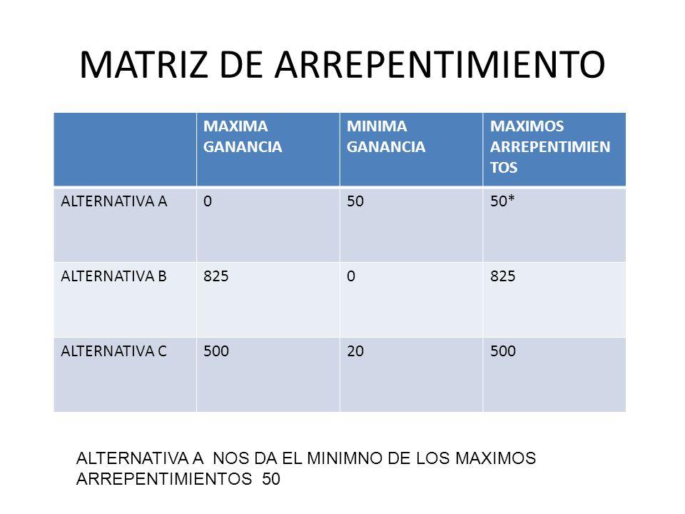 MATRIZ DE ARREPENTIMIENTO