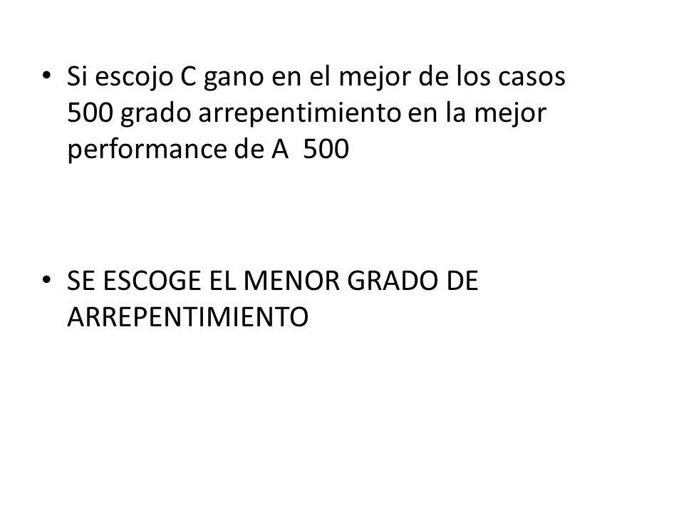 Si escojo C gano en el mejor de los casos 500 grado arrepentimiento en la mejor performance de A 500
