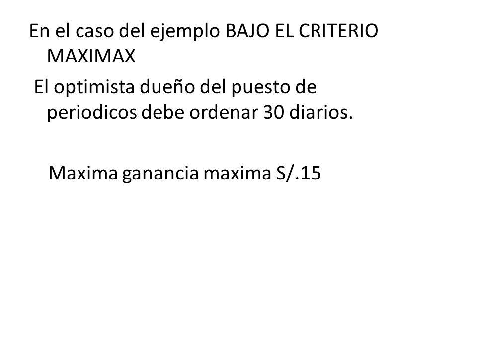 En el caso del ejemplo BAJO EL CRITERIO MAXIMAX El optimista dueño del puesto de periodicos debe ordenar 30 diarios.