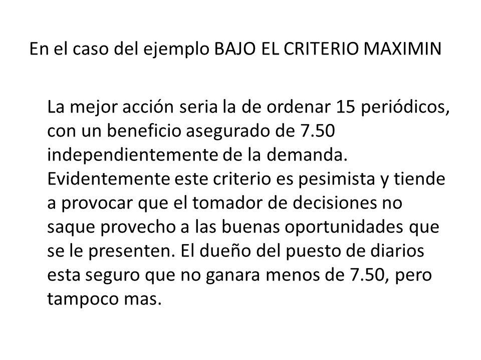 En el caso del ejemplo BAJO EL CRITERIO MAXIMIN