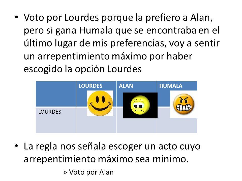 Voto por Lourdes porque la prefiero a Alan, pero si gana Humala que se encontraba en el último lugar de mis preferencias, voy a sentir un arrepentimiento máximo por haber escogido la opción Lourdes