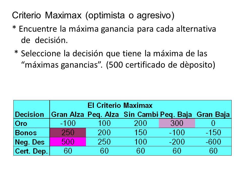 Criterio Maximax (optimista o agresivo)