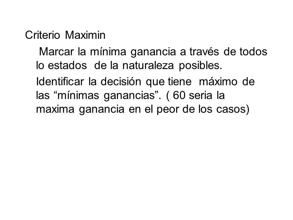 Criterio MaximinMarcar la mínima ganancia a través de todos lo estados de la naturaleza posibles.