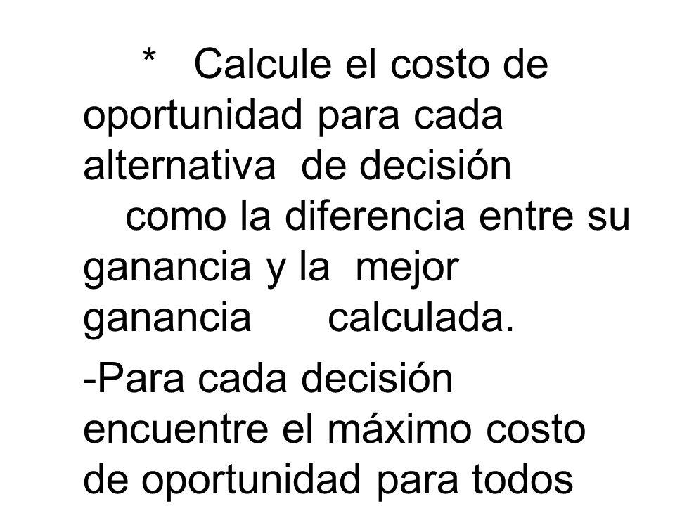 * Calcule el costo de oportunidad para cada alternativa de decisión como la diferencia entre su ganancia y la mejor ganancia calculada.