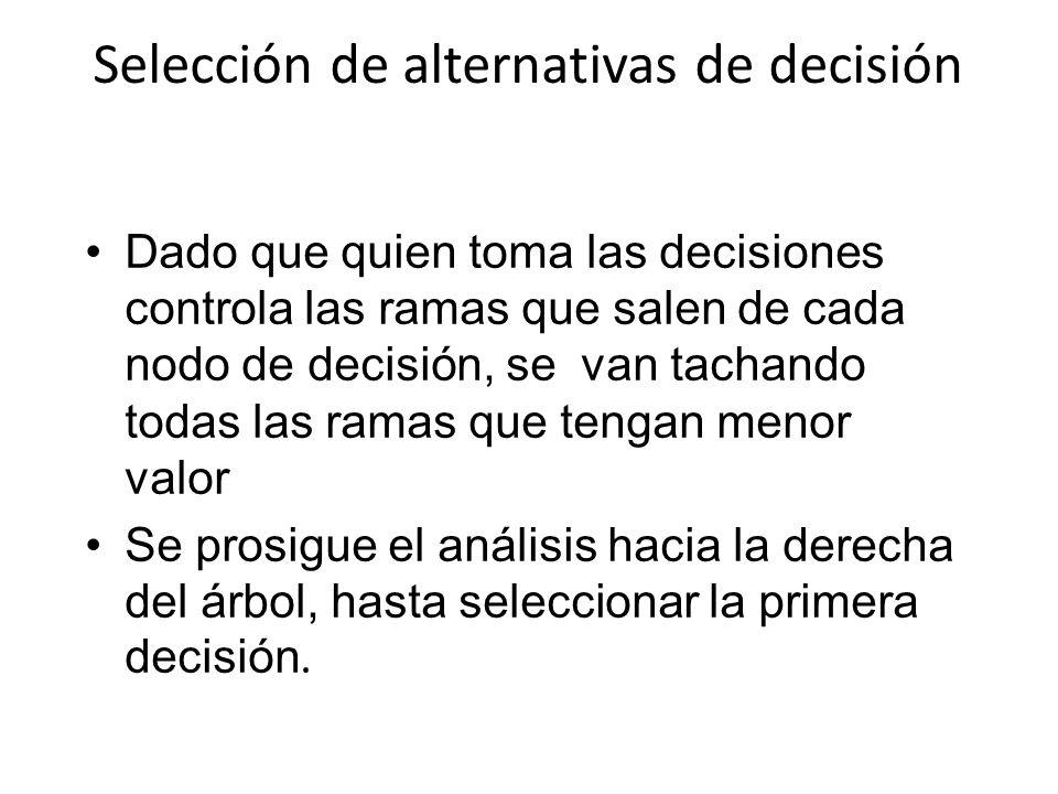 Selección de alternativas de decisión