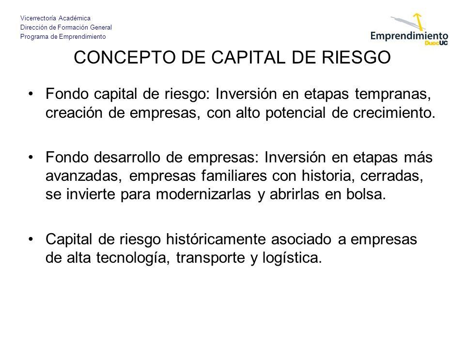 CONCEPTO DE CAPITAL DE RIESGO