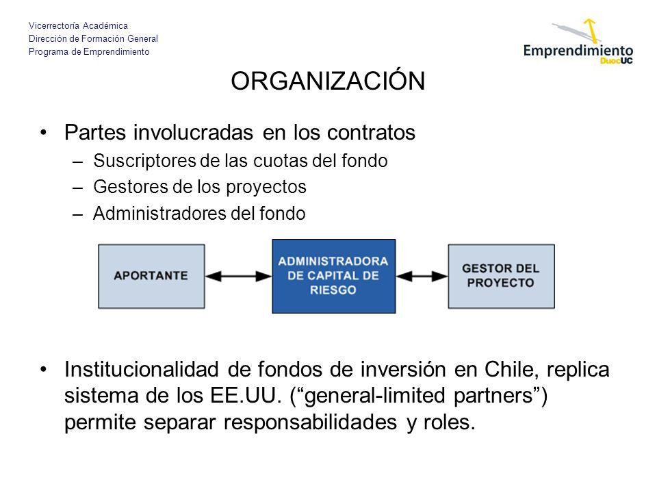 ORGANIZACIÓN Partes involucradas en los contratos