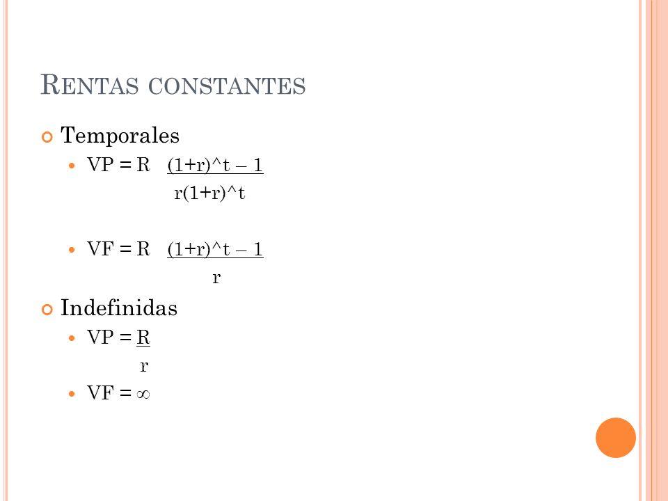 Rentas constantes Temporales Indefinidas VP = R (1+r)^t – 1 r(1+r)^t