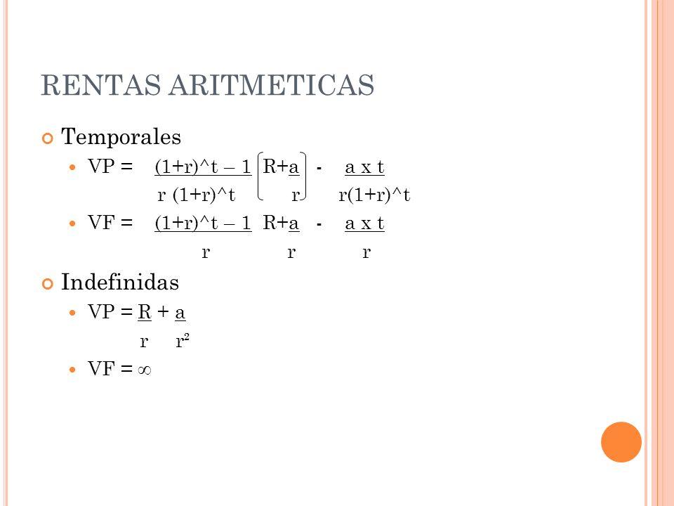 RENTAS ARITMETICAS Temporales Indefinidas VP = (1+r)^t – 1 R+a - a x t