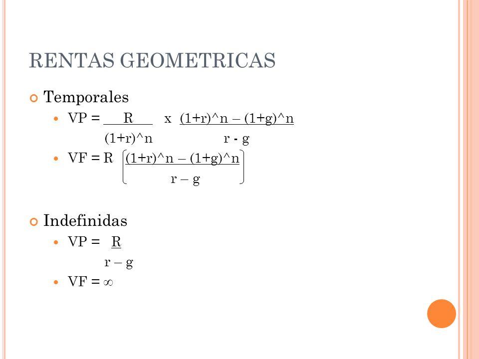 RENTAS GEOMETRICAS Temporales Indefinidas VP = R x (1+r)^n – (1+g)^n