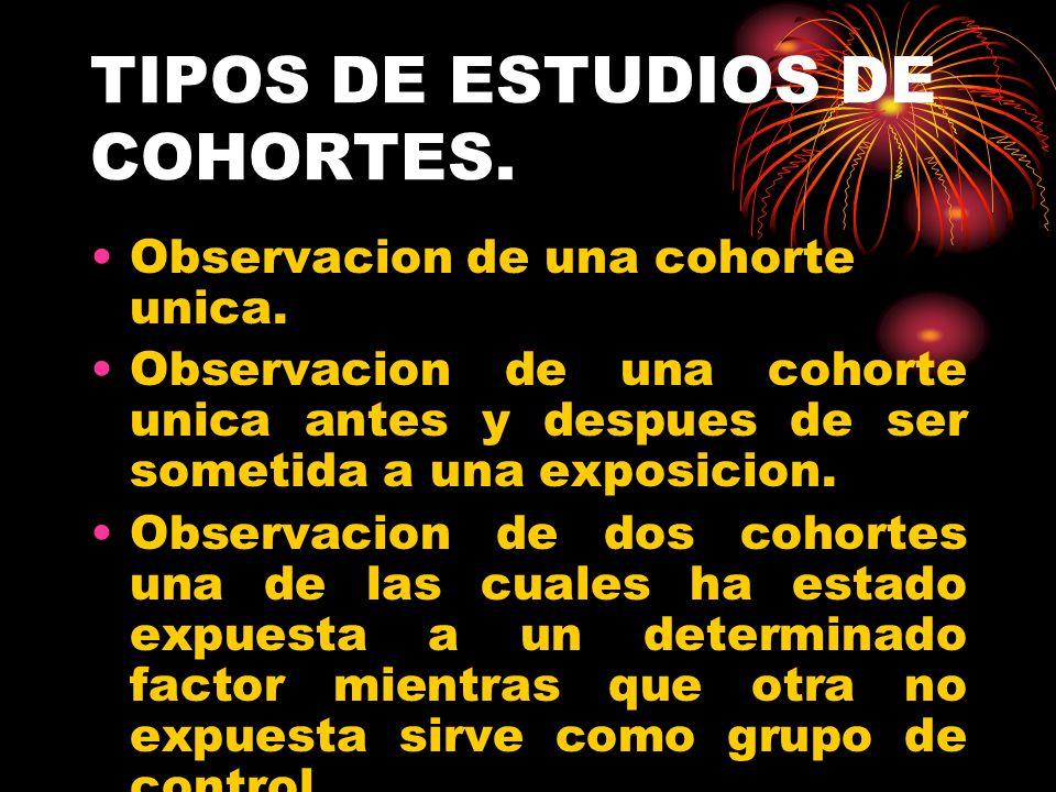 TIPOS DE ESTUDIOS DE COHORTES.