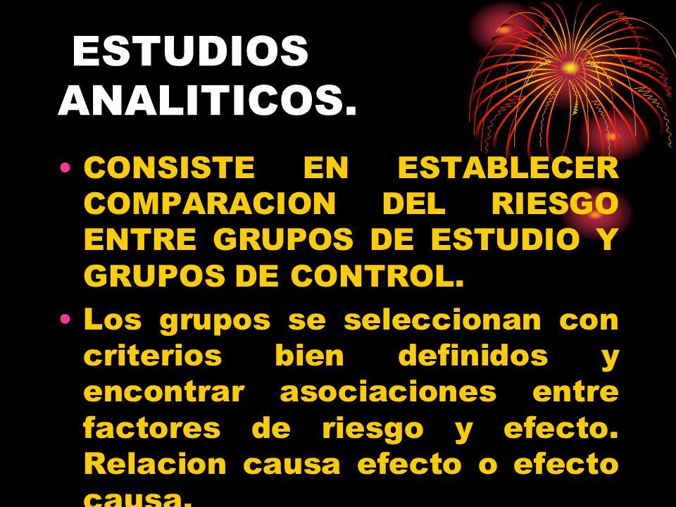 ESTUDIOS ANALITICOS. CONSISTE EN ESTABLECER COMPARACION DEL RIESGO ENTRE GRUPOS DE ESTUDIO Y GRUPOS DE CONTROL.