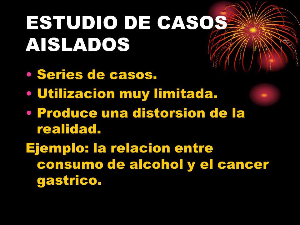 ESTUDIO DE CASOS AISLADOS