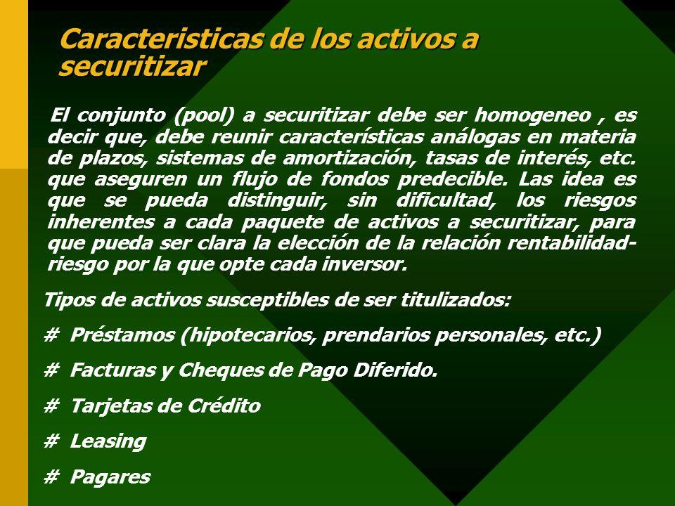 Caracteristicas de los activos a securitizar