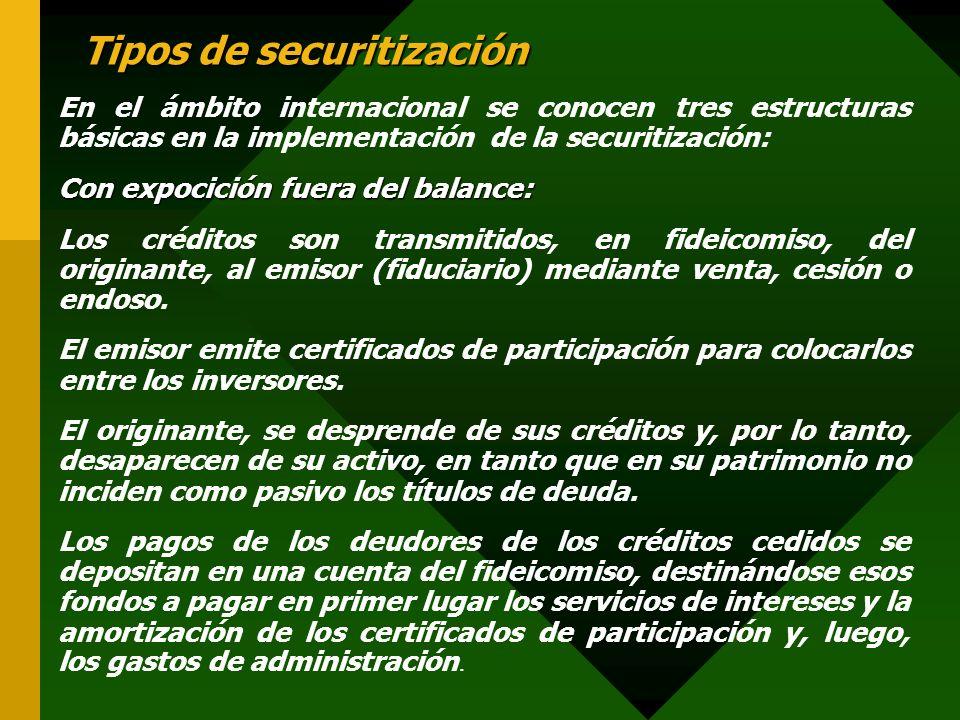 Tipos de securitización