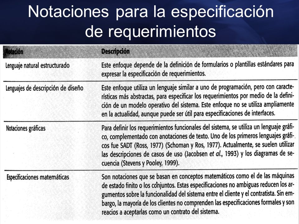 SISTEMAS DE INFORMACION - ppt descargar