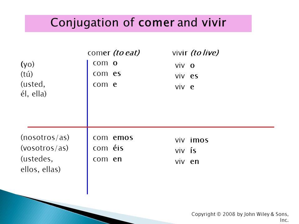 Conjugation of comer and vivir