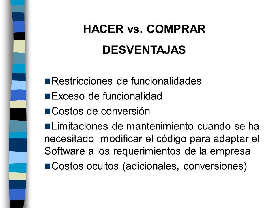 HACER vs. COMPRAR DESVENTAJAS