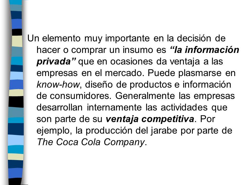 Un elemento muy importante en la decisión de hacer o comprar un insumo es la información privada que en ocasiones da ventaja a las empresas en el mercado.