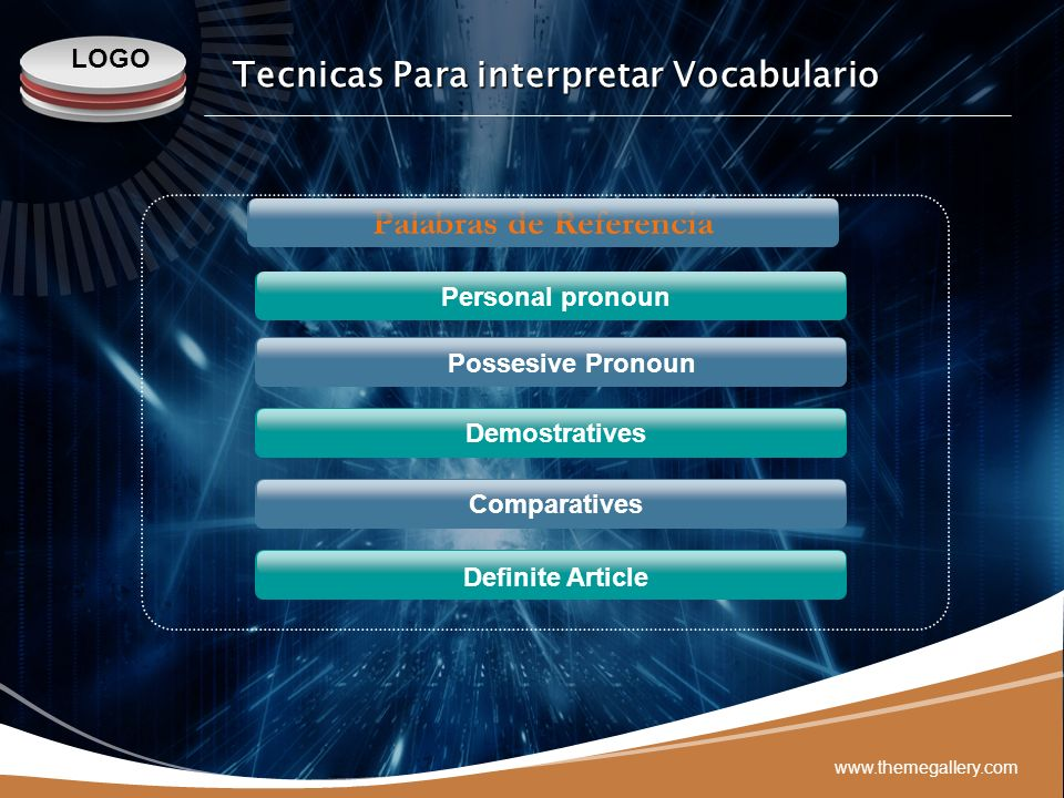 Tecnicas Para interpretar Vocabulario