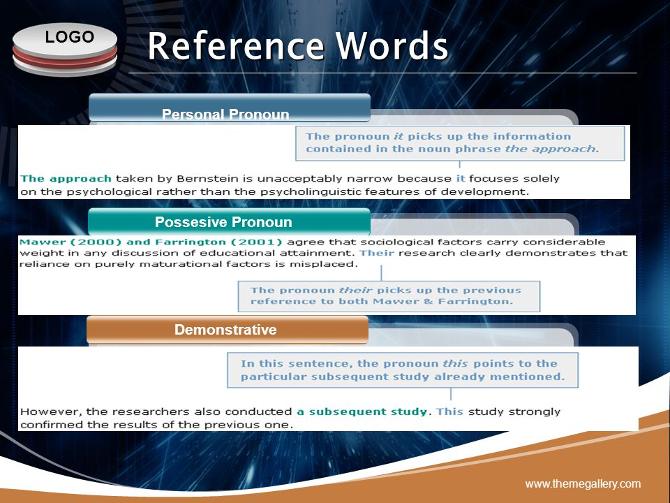 Reference Words Personal Pronoun Possesive Pronoun Demonstrative