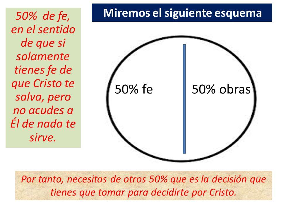 50% fe 50% obras Miremos el siguiente esquema