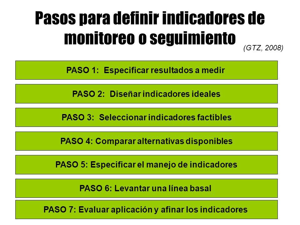Pasos para definir indicadores de monitoreo o seguimiento