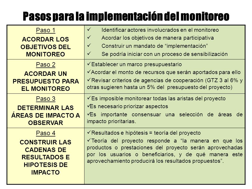 Pasos para la implementación del monitoreo