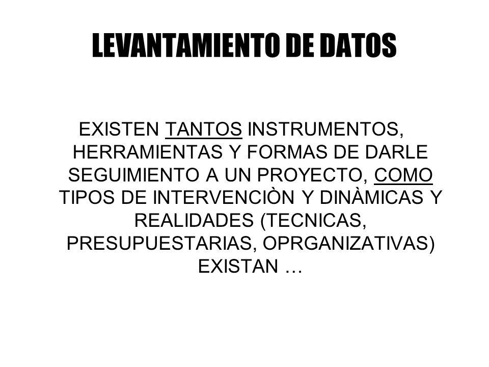 LEVANTAMIENTO DE DATOS