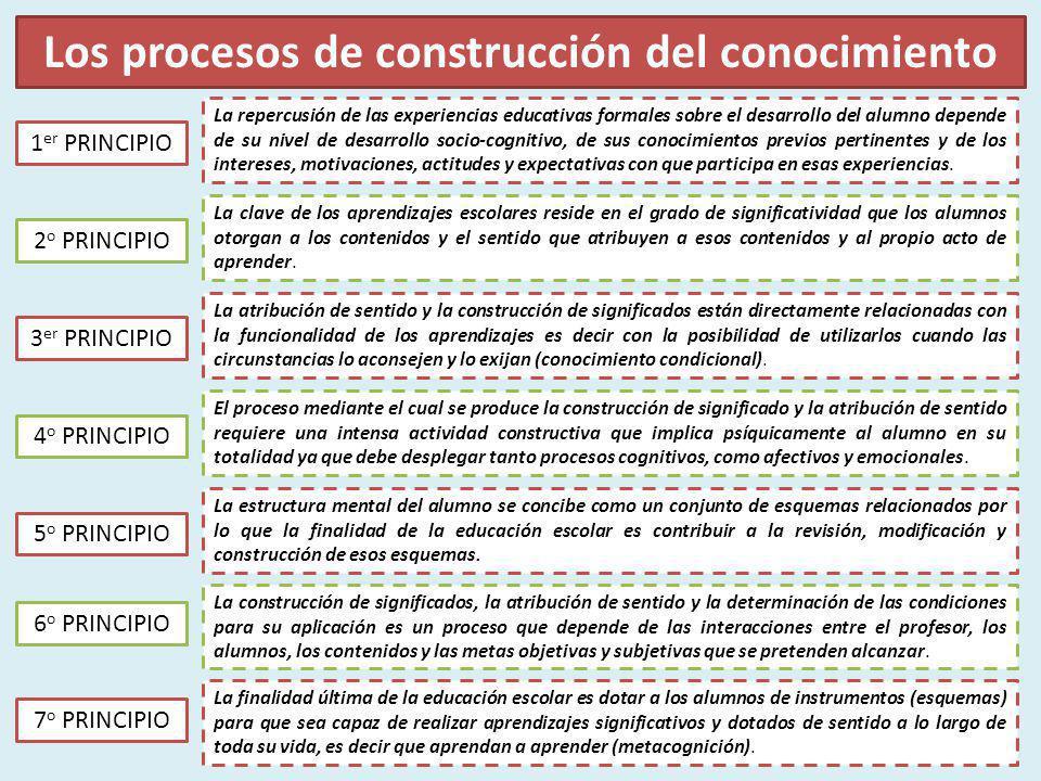 Los procesos de construcción del conocimiento