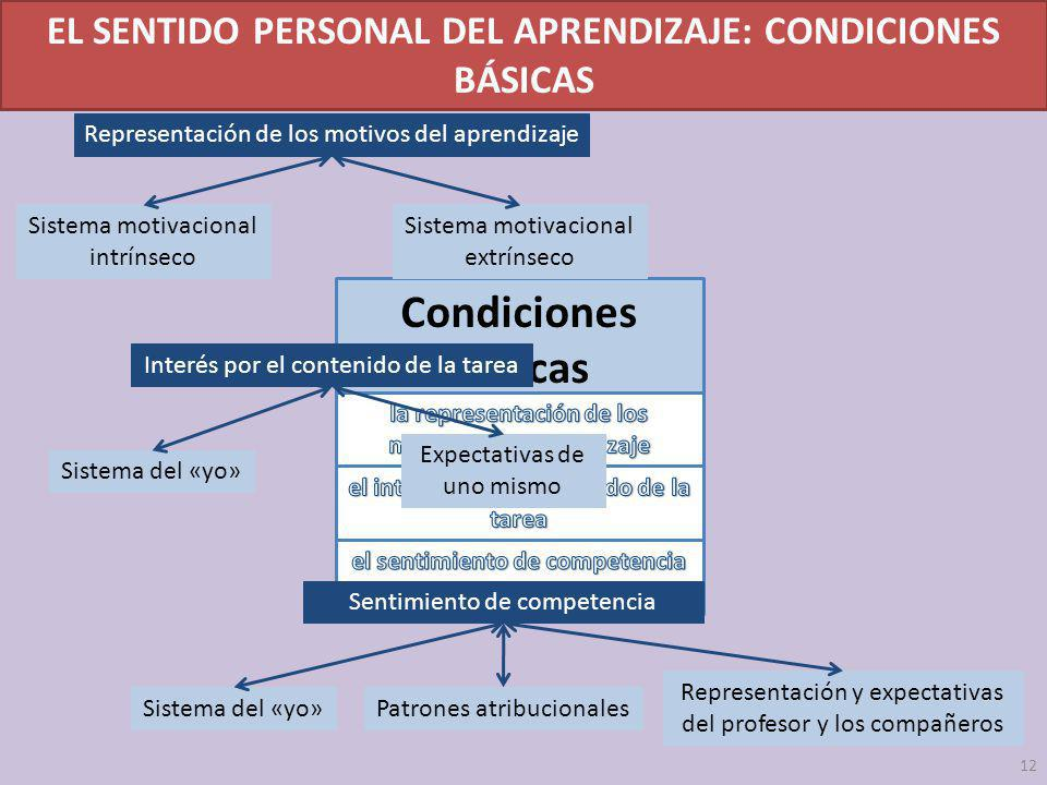 EL SENTIDO PERSONAL DEL APRENDIZAJE: CONDICIONES BÁSICAS
