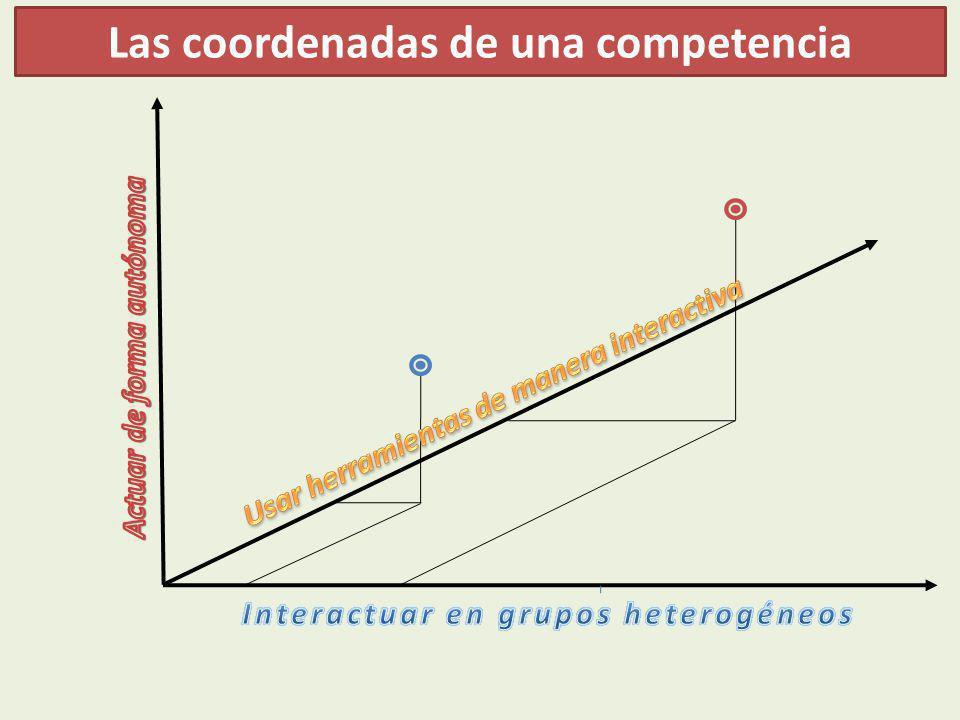 Las coordenadas de una competencia