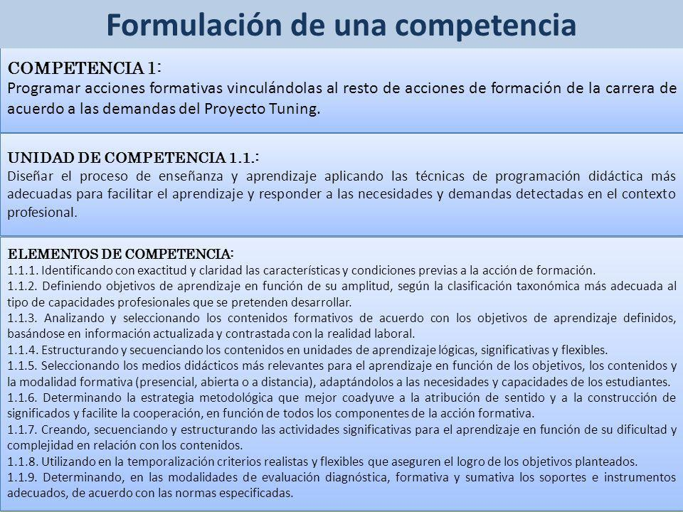 Formulación de una competencia