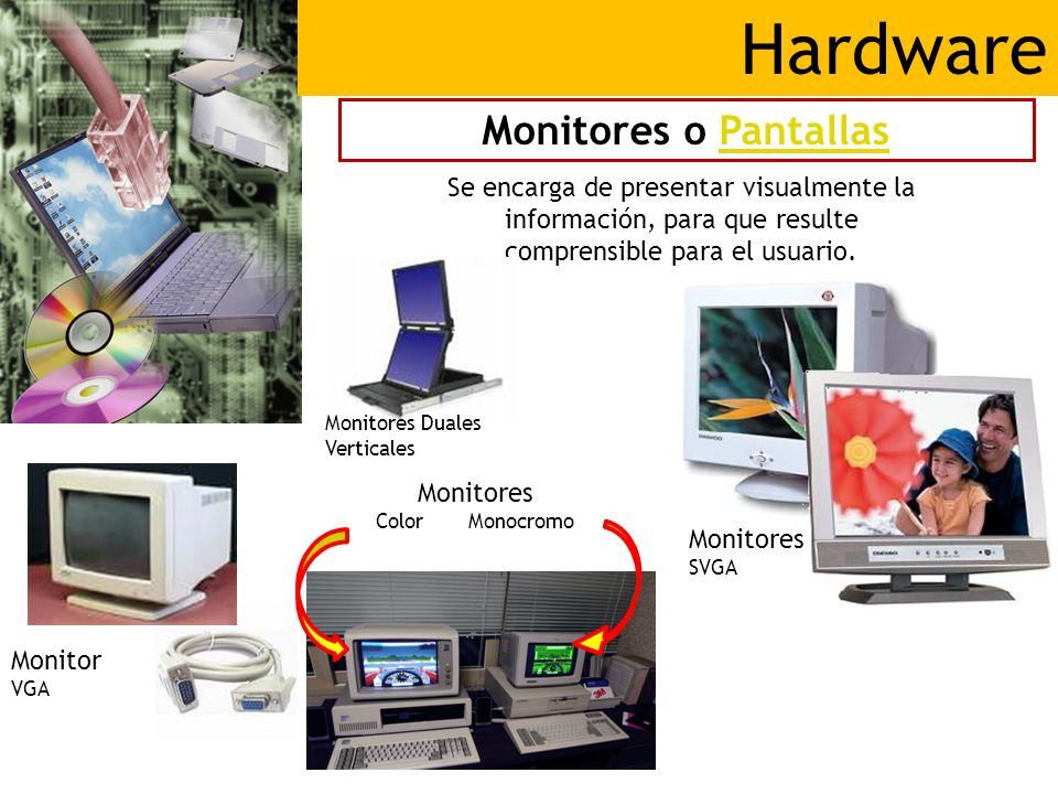 Hardware Monitores o Pantallas