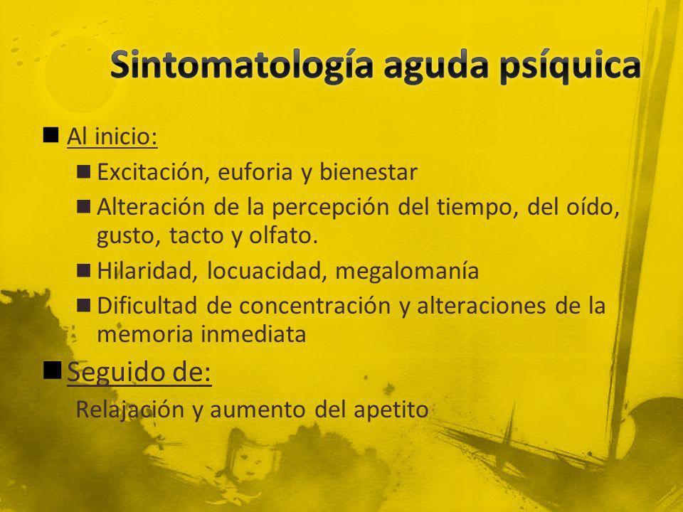 Sintomatología aguda psíquica