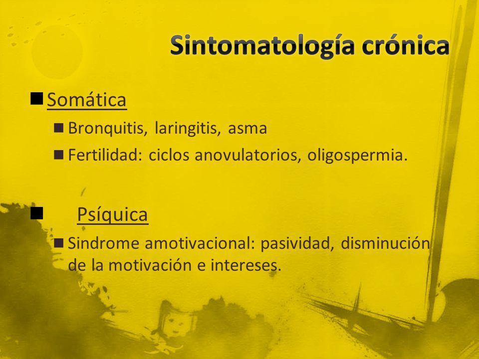 Sintomatología crónica