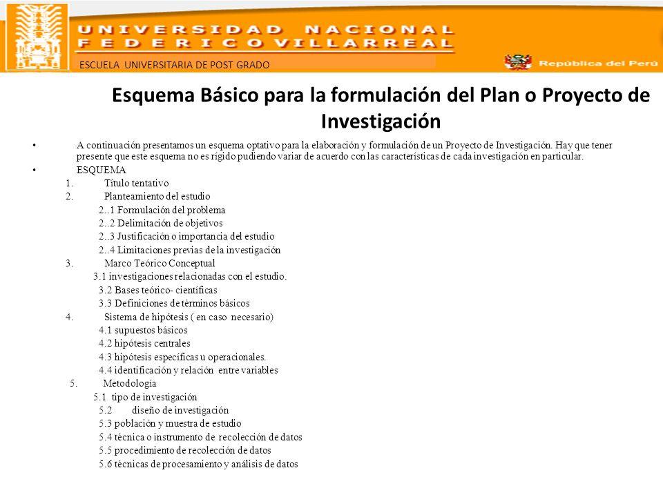 Esquema Básico para la formulación del Plan o Proyecto de Investigación