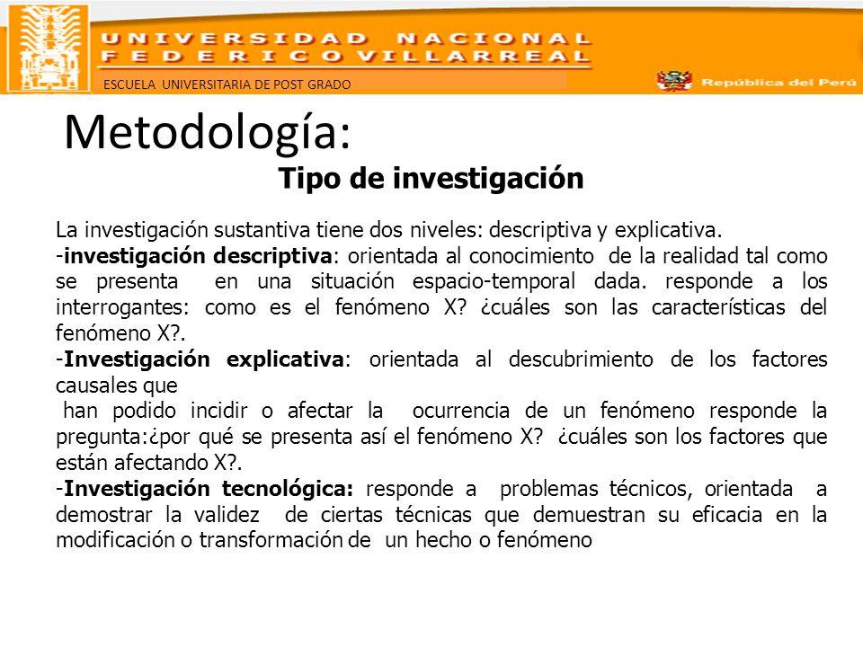 Metodología: Tipo de investigación