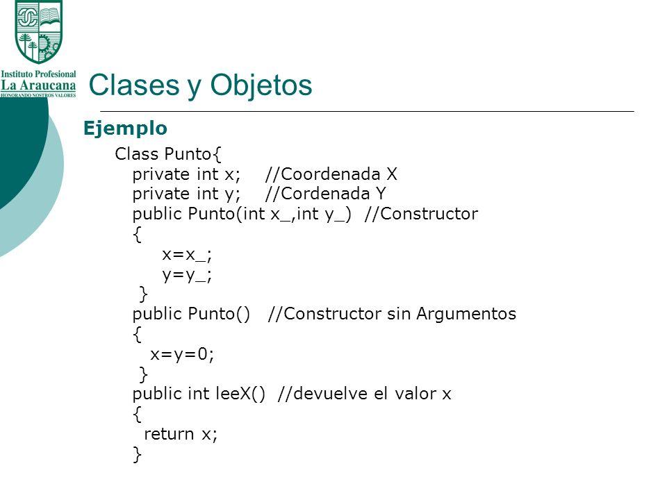 Clases y Objetos Ejemplo Class Punto{ private int x; //Coordenada X