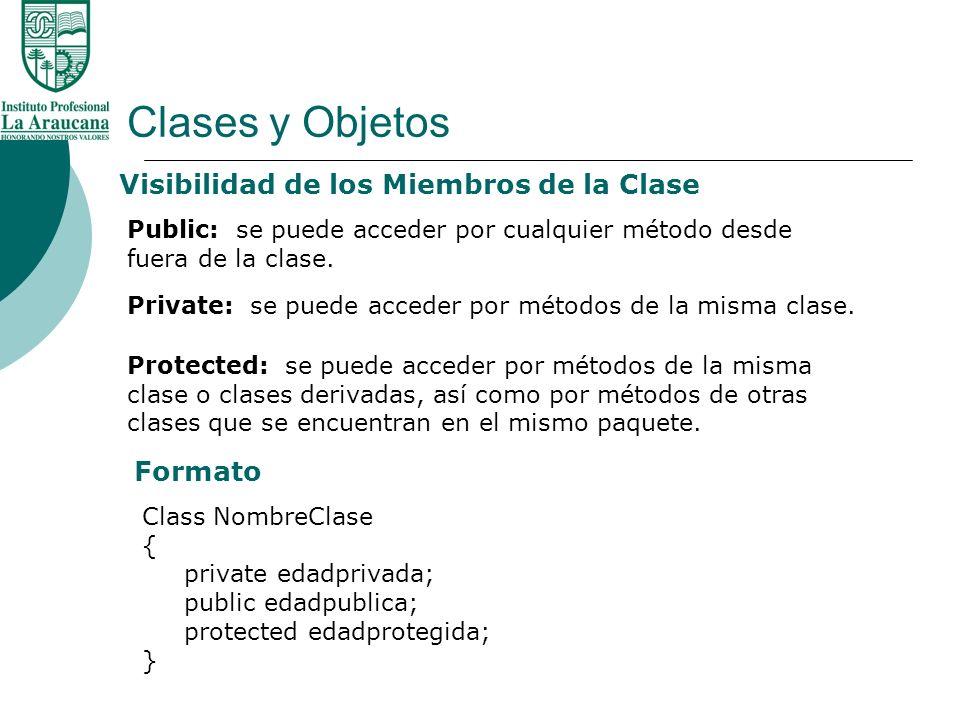 Clases y Objetos Visibilidad de los Miembros de la Clase Formato