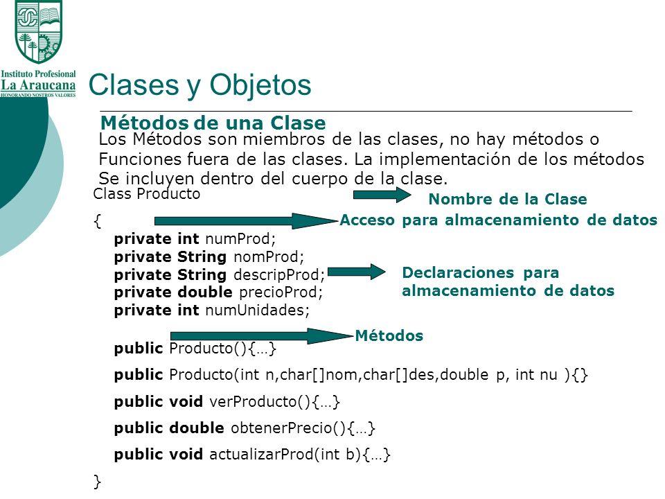 Clases y Objetos Métodos de una Clase