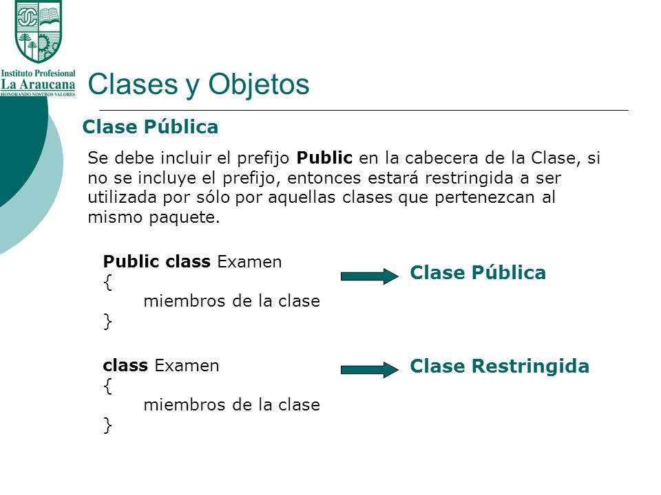 Clases y Objetos Clase Pública Clase Pública Clase Restringida